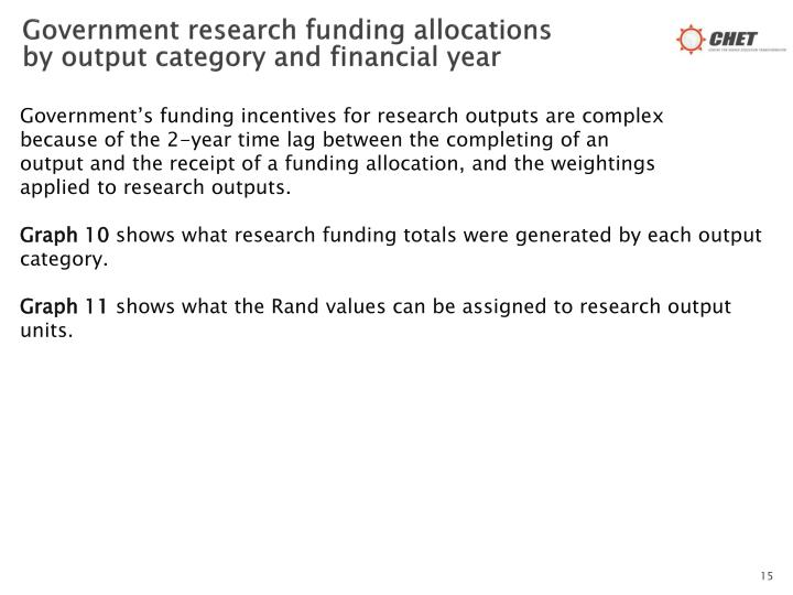 Government research funding allocations by output category and financial year