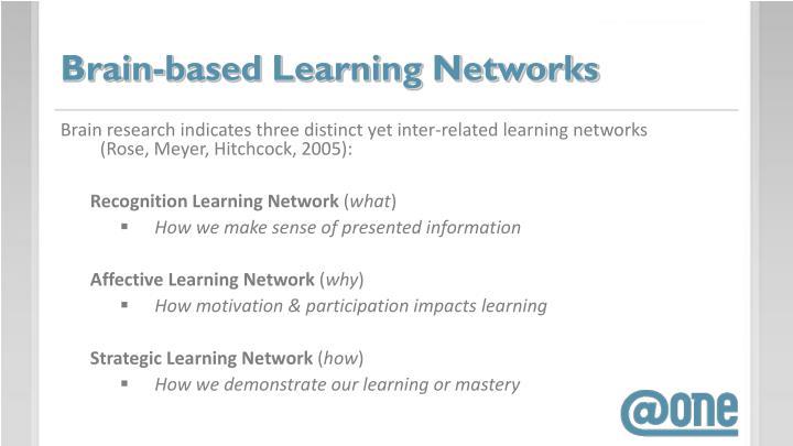 Brain-based Learning Networks