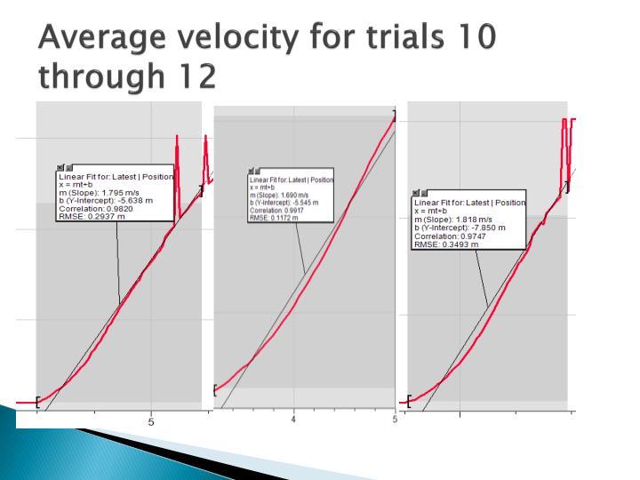 Average velocity for trials 10 through 12