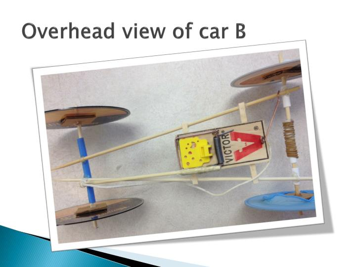 Overhead view of car B