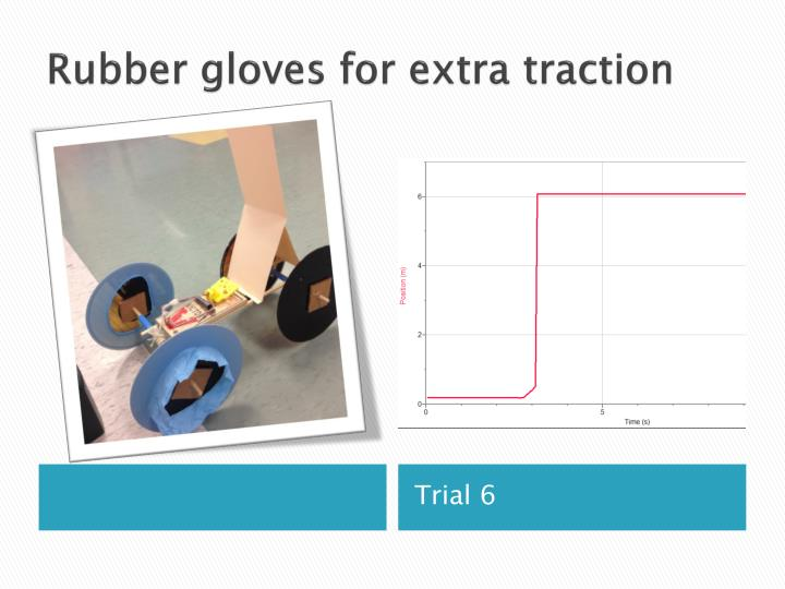 Rubber gloves for extra traction