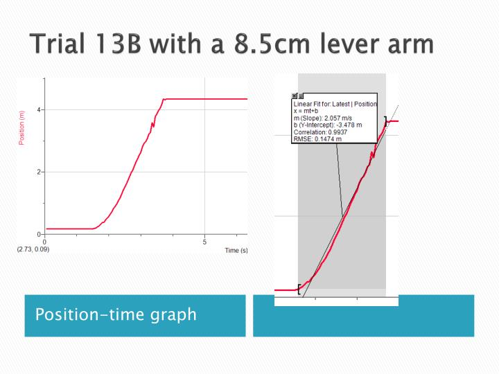 Trial 13B with a 8.5cm lever arm