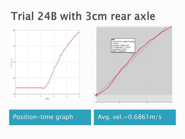 Trial 24B with 3cm rear axle