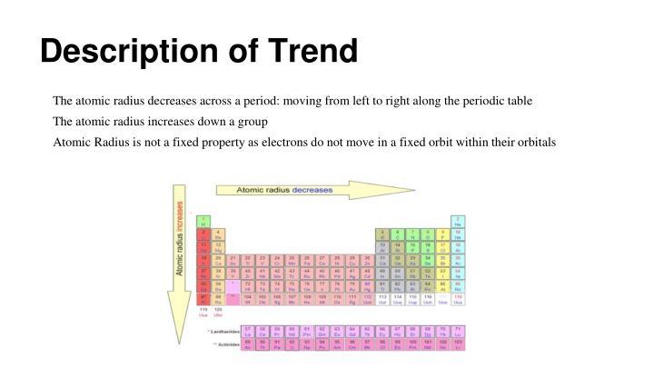 Ppt atomic radius powerpoint presentation id2487087 description of trend urtaz Gallery