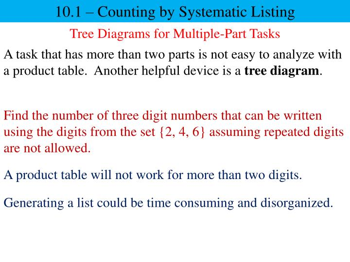 10.1 – Counting by Systematic Listing