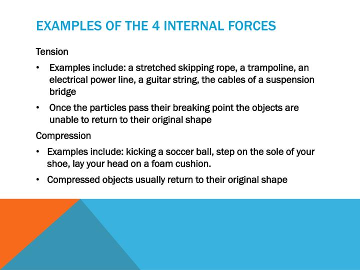 Examples of the 4 internal forces
