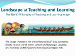 landscape of teaching and learning the nwic philosophy of teaching and learning image