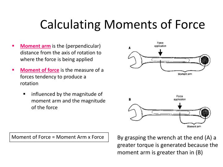 Calculating Moments of Force