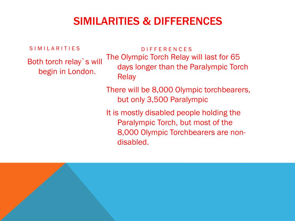 PPT - Parallel & Olympic Torch Relay… PowerPoint
