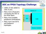 soc on fpga topology challenge