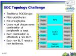 soc topology challenge