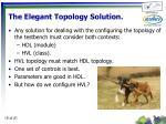the elegant topology solution
