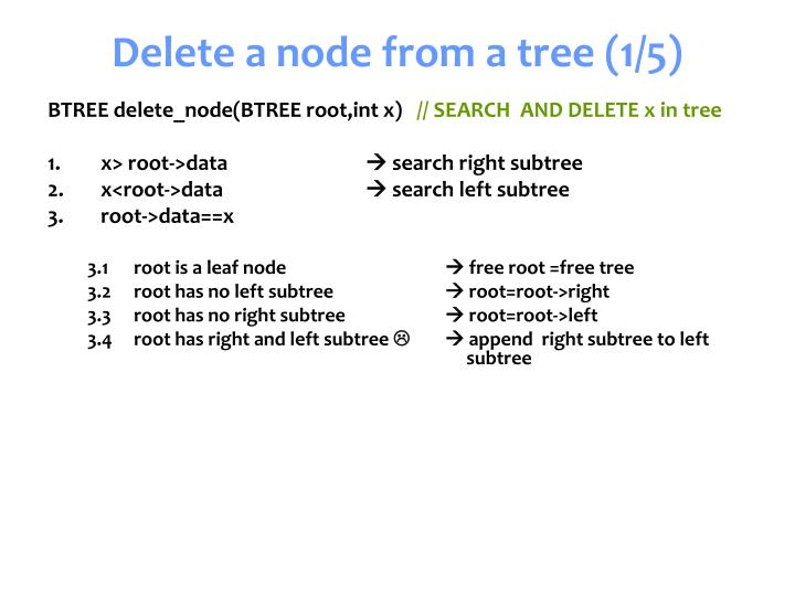 Delete a node from a tree (1/5)