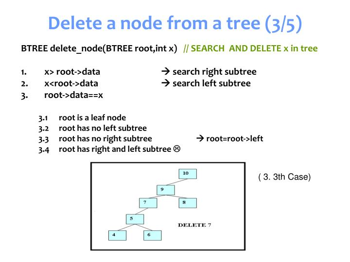 Delete a node from a tree (3/5)