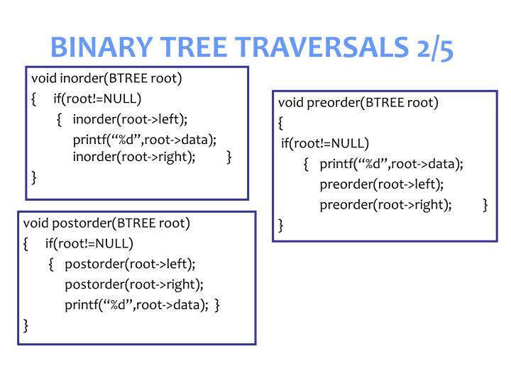 BINARY TREE TRAVERSALS 2/5