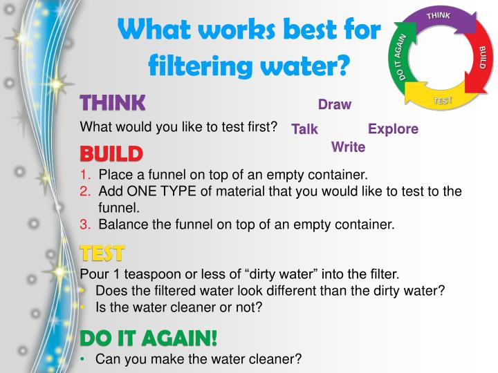 What works best for filtering water?