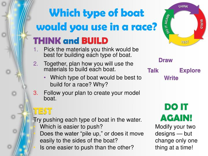 Which type of boat would you use in a race?
