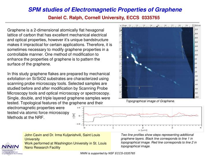 PPT - SPM studies of Electromagnetic Properties of Graphene