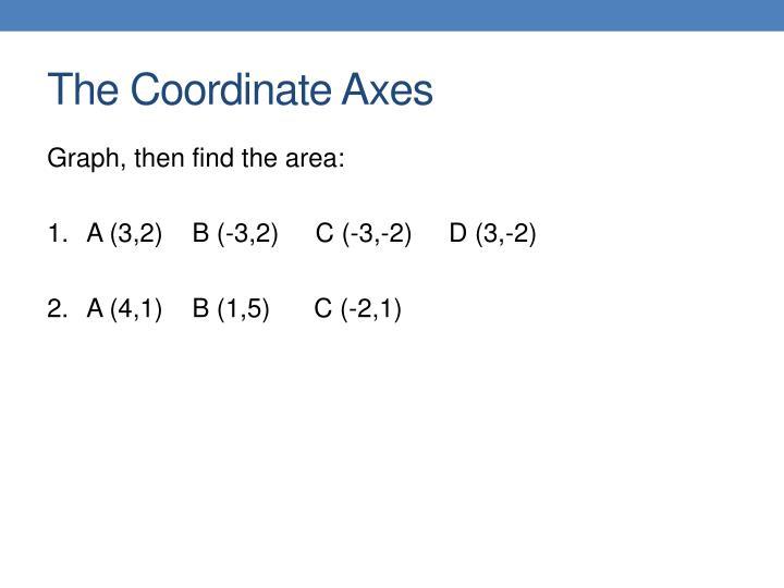 The coordinate axes1