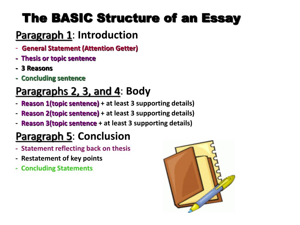 Business Strategy Essay The Basic Structure Of An Essay N English Essay Example also Essays About Health Care Ppt  The Basic Structure Of An Essay Powerpoint Presentation  Id  College Essay Thesis