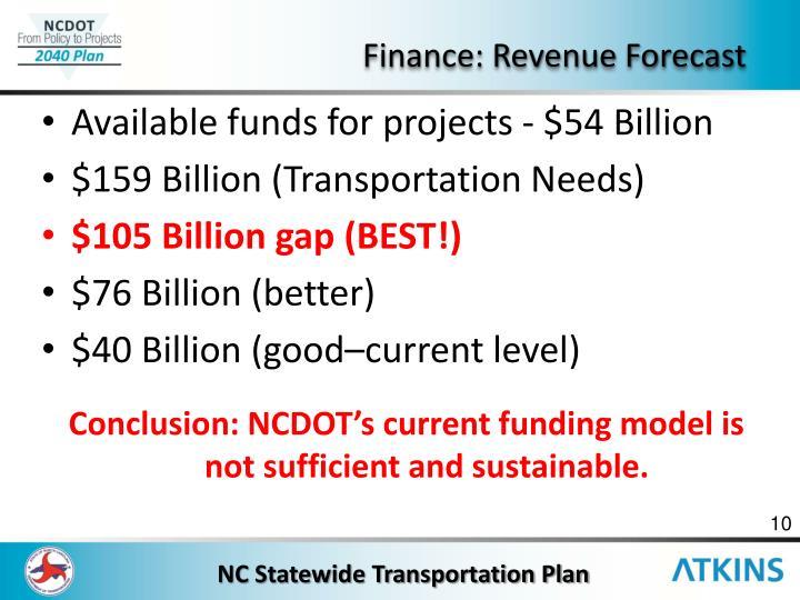 Finance: Revenue Forecast