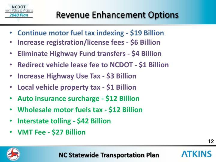 Revenue Enhancement Options