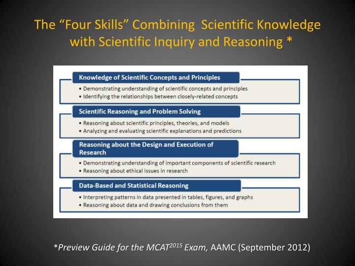 clinical reasoning combining research and knowledge to Clinical teaching and learning: from theory and research to application  clinical education is constantly undergoing renewal in response to advances in theory development and research, and to changes in medical knowledge and health care practices  hatala r, leblanc v, et al teaching from the clinical reasoning literature: combining.