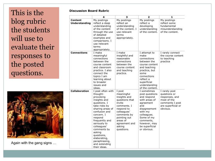 This is the blog rubric the students will use to evaluate their responses to the posted questions.