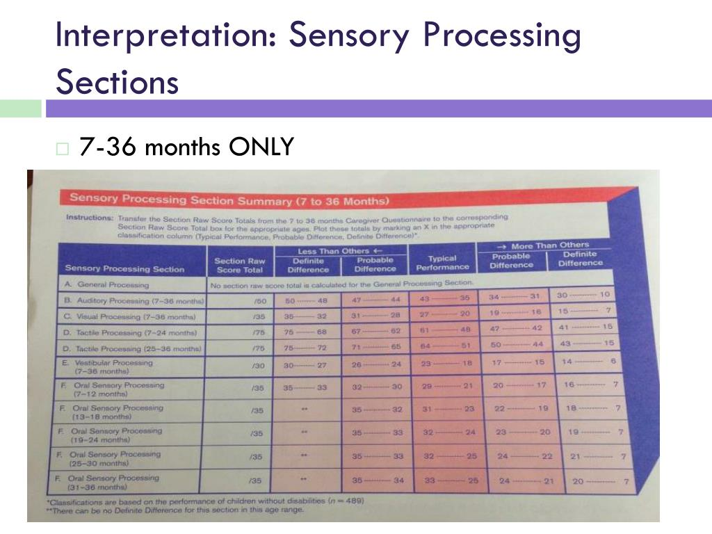 Occupational Therapy Resources and Products | Pearson
