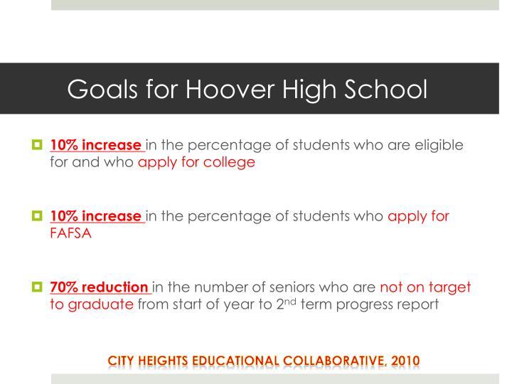 Goals for Hoover High School