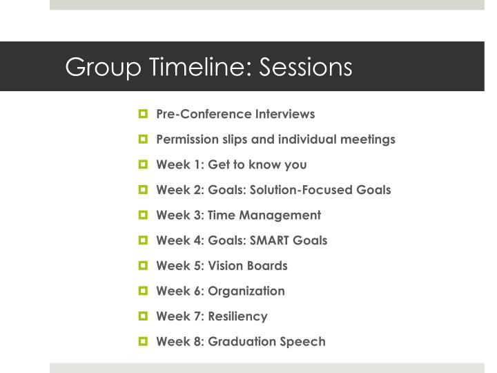 Group Timeline: Sessions