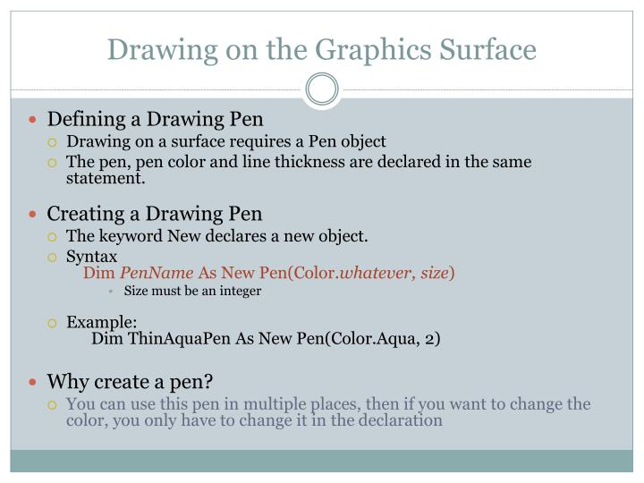Drawing on the Graphics Surface
