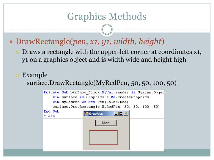 Graphics Methods
