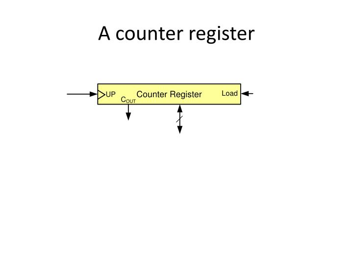A counter register