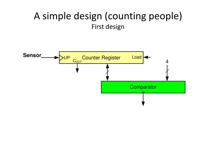 A simple design counting people first design