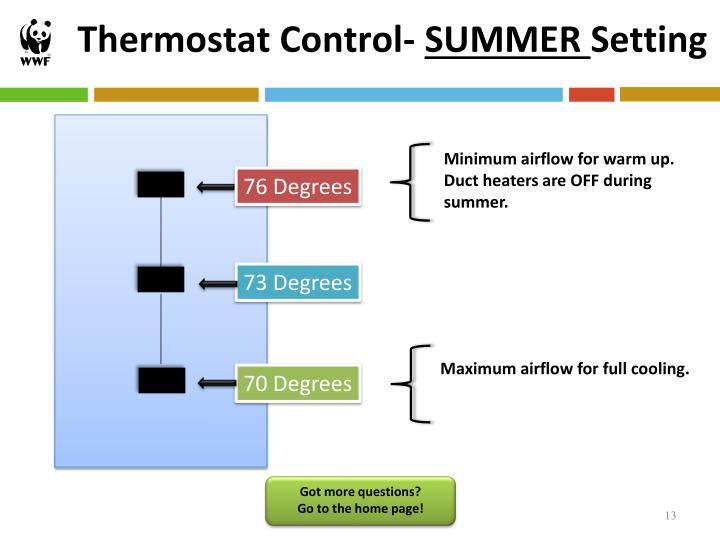 Thermostat Control-