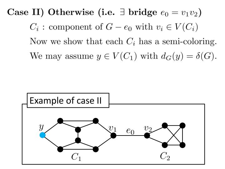 Example of case II