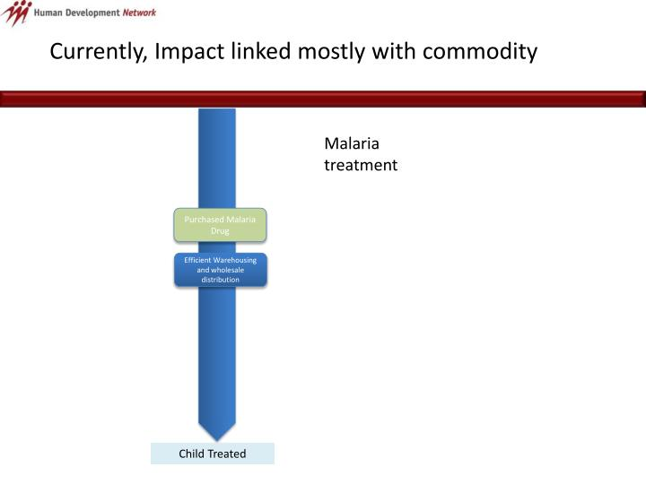Currently, Impact linked mostly with commodity