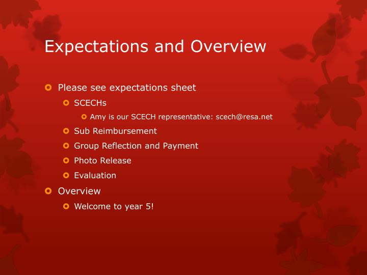 Expectations and Overview