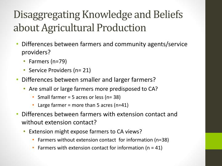 Disaggregating Knowledge and Beliefs about Agricultural Production