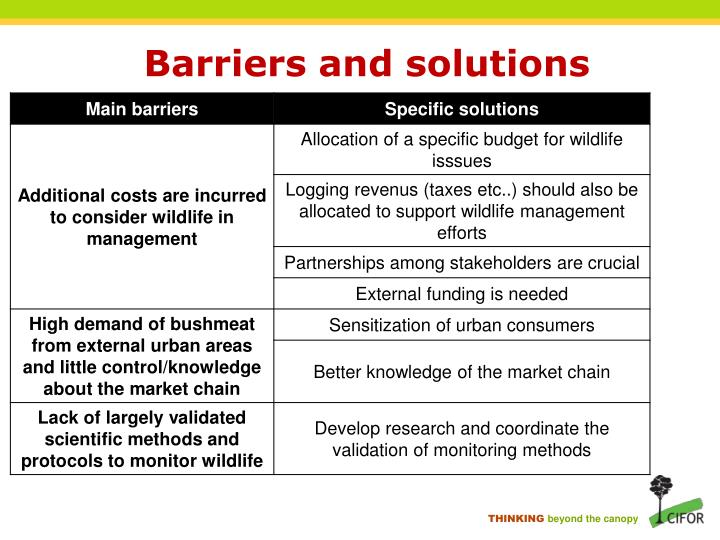 Barriers and solutions