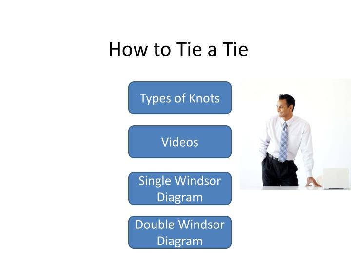 Ppt how to tie a tie powerpoint presentation id2491202 how to tie a tie ccuart Image collections
