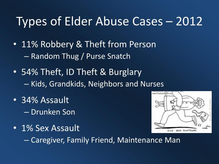 Types of Elder Abuse Cases – 2012