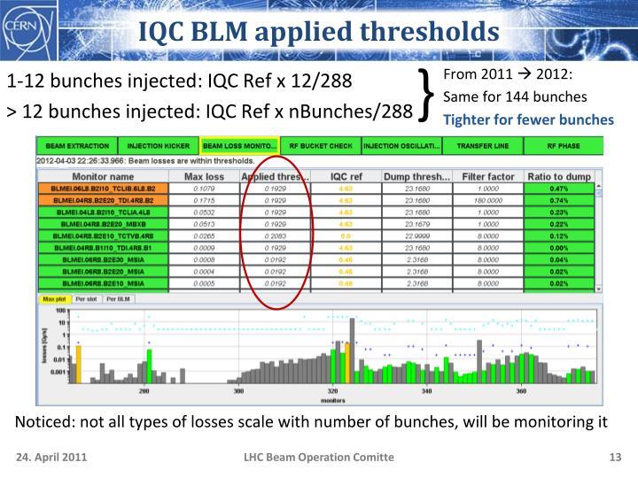 IQC BLM applied thresholds
