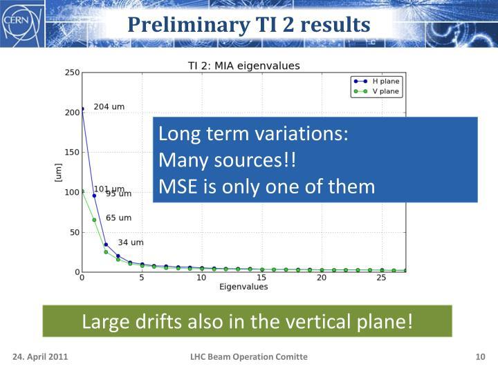Preliminary TI 2 results