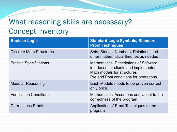 What reasoning skills are necessary?