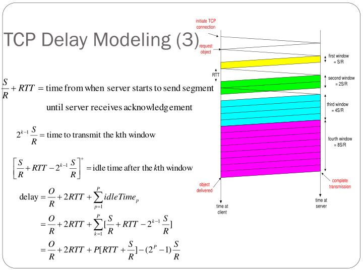 TCP Delay Modeling (3)