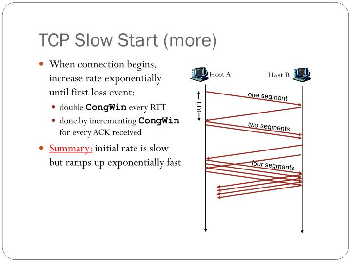 TCP Slow Start (more)