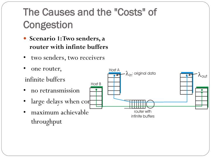 "The Causes and the ""Costs"" of Congestion"