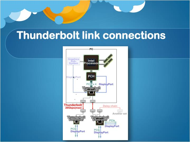 Thunderbolt link connections